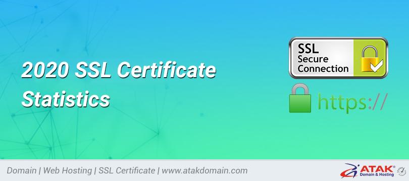 2020 SSL Certificate Statistics