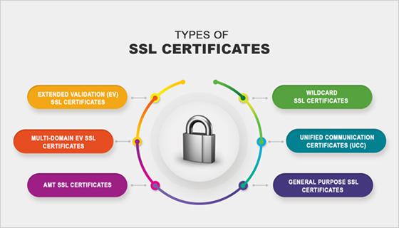 Important SSL Deadline for Google Chrome