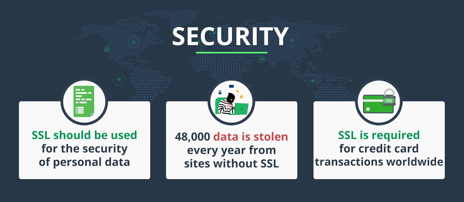 2020 SSL Certificate Statistics   Atak Domain Hosting   Atak Domain Hosting