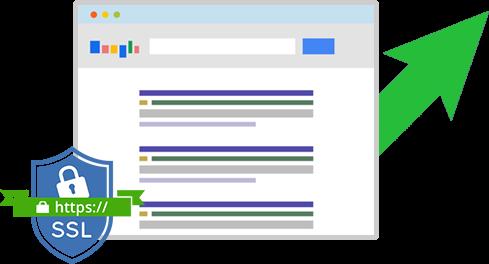Google SEO SSL